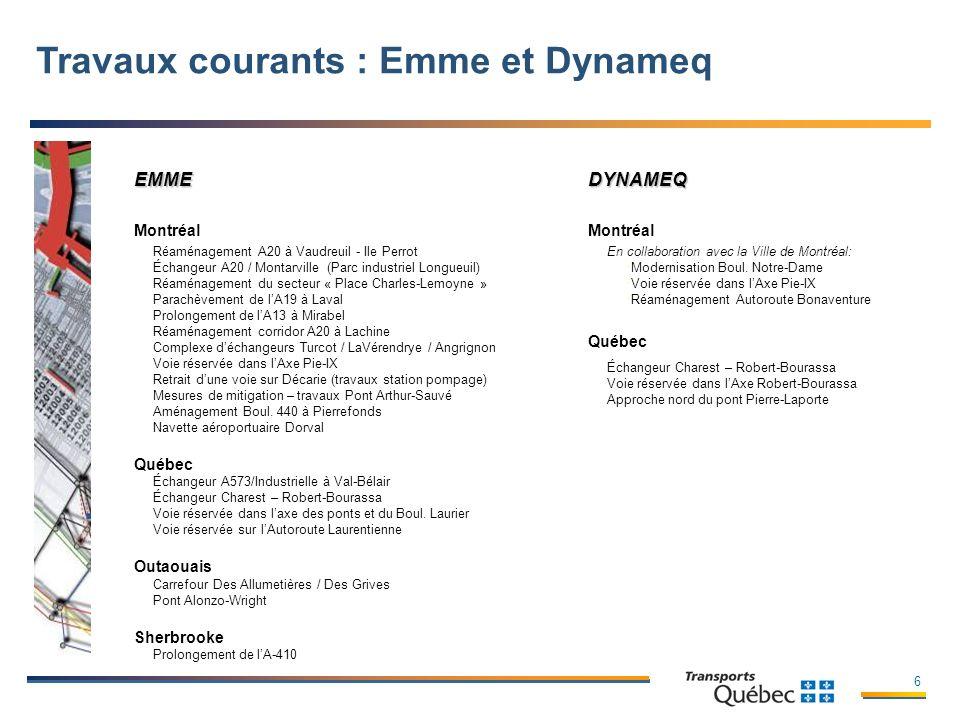 Travaux courants : Emme et Dynameq