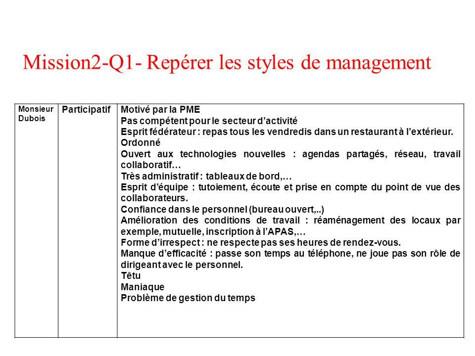 Mission2-Q1- Repérer les styles de management