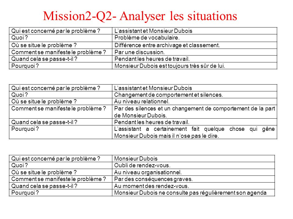 Mission2-Q2- Analyser les situations