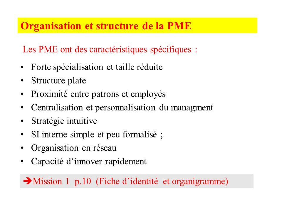 Organisation et structure de la PME