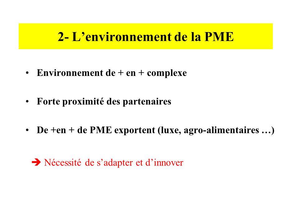2- L'environnement de la PME