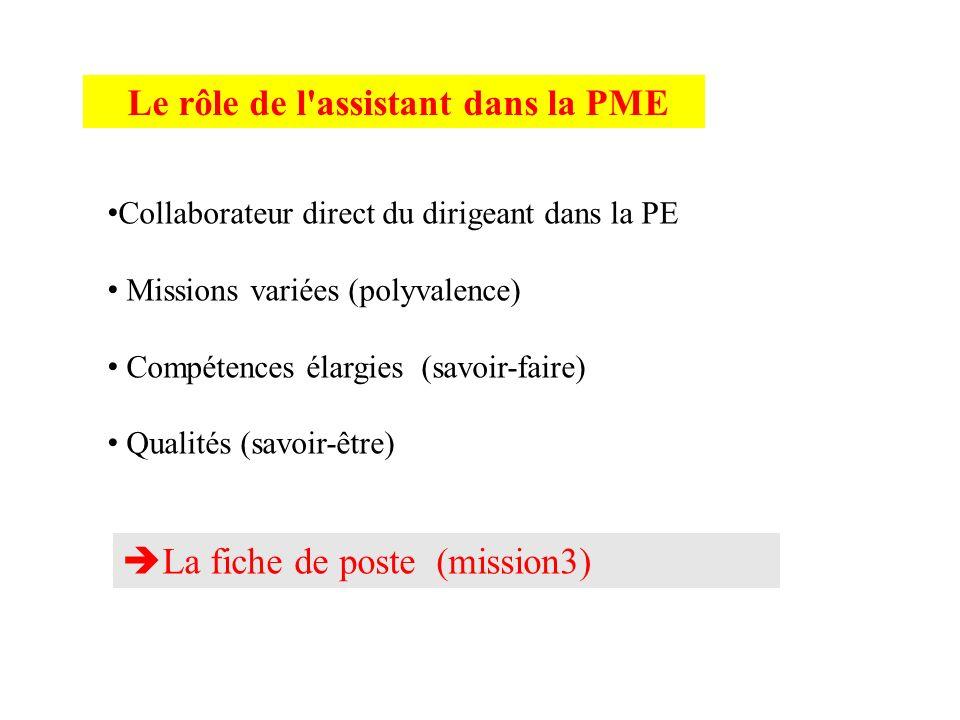 Le rôle de l assistant dans la PME