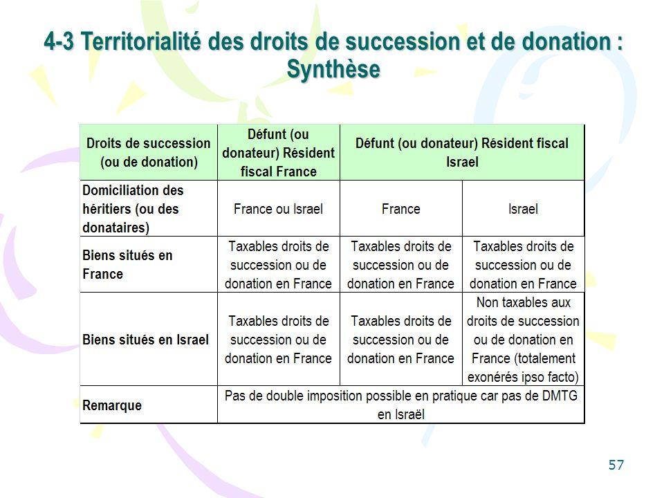 4-3 Territorialité des droits de succession et de donation : Synthèse