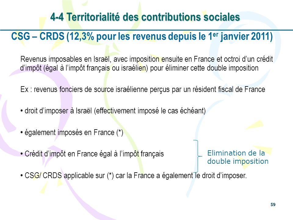 4-4 Territorialité des contributions sociales