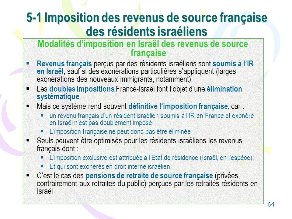 Modalités d'imposition en Israël des revenus de source française