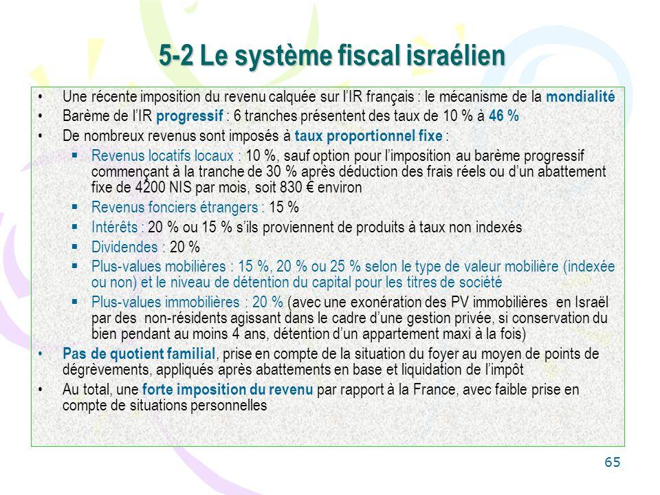 5-2 Le système fiscal israélien