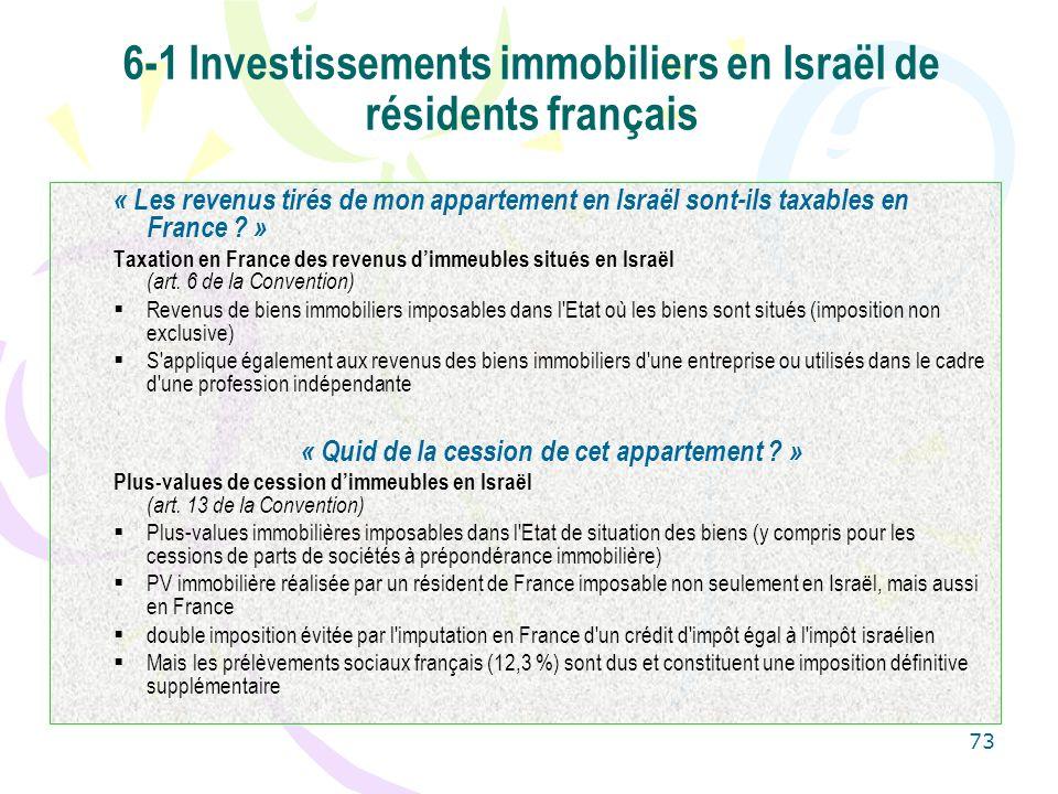 6-1 Investissements immobiliers en Israël de résidents français