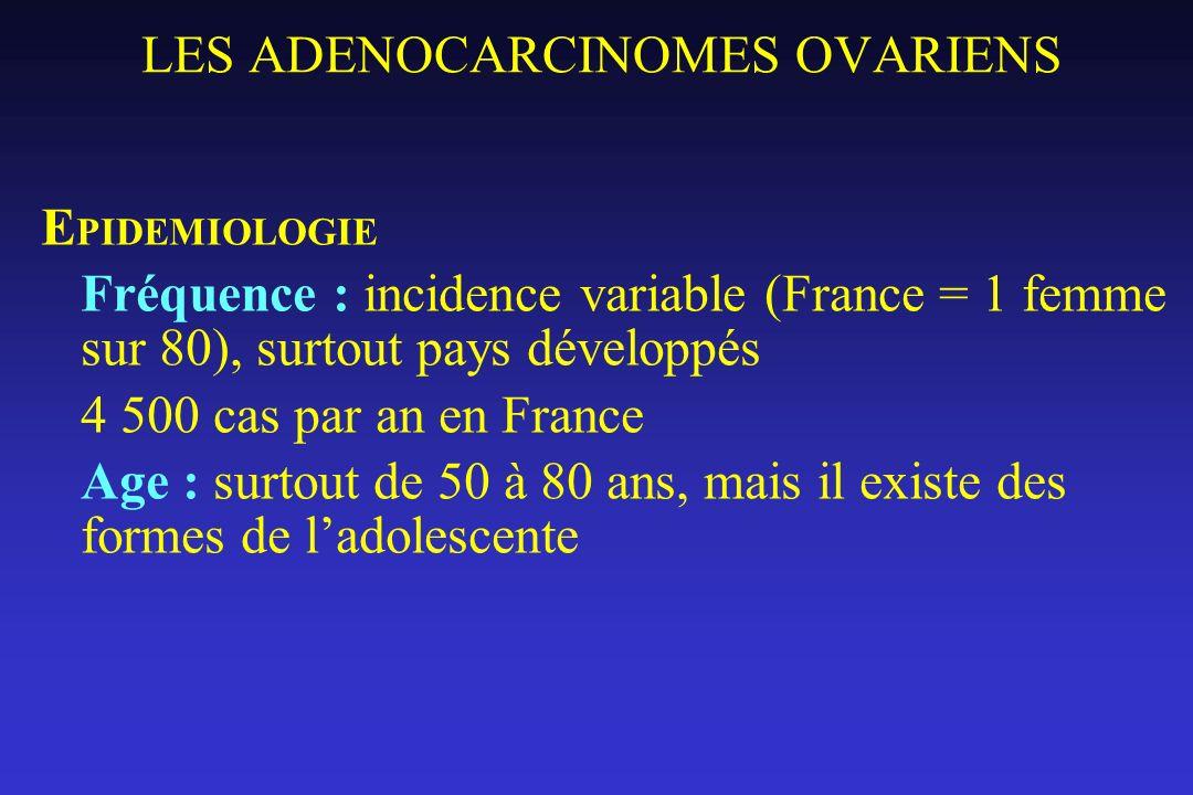 LES ADENOCARCINOMES OVARIENS