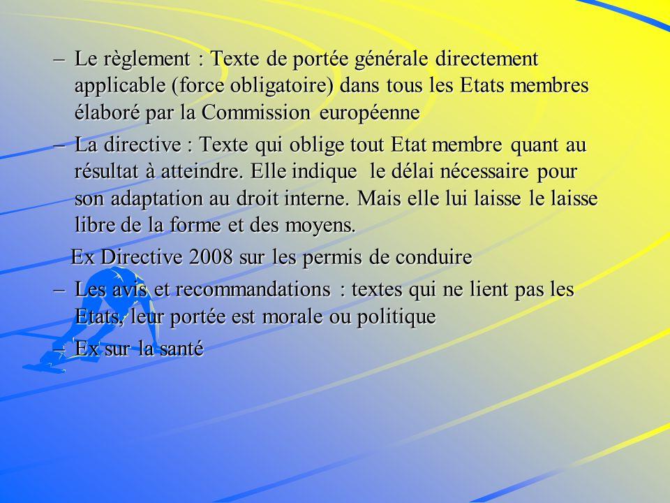 Le règlement : Texte de portée générale directement applicable (force obligatoire) dans tous les Etats membres élaboré par la Commission européenne