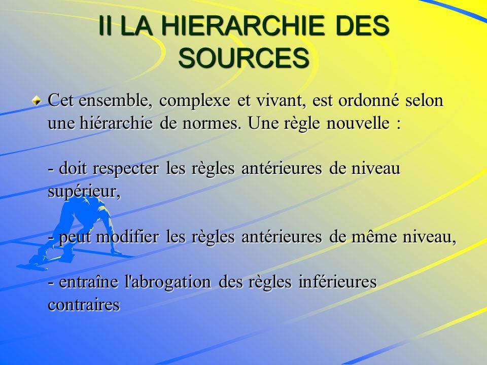 II LA HIERARCHIE DES SOURCES