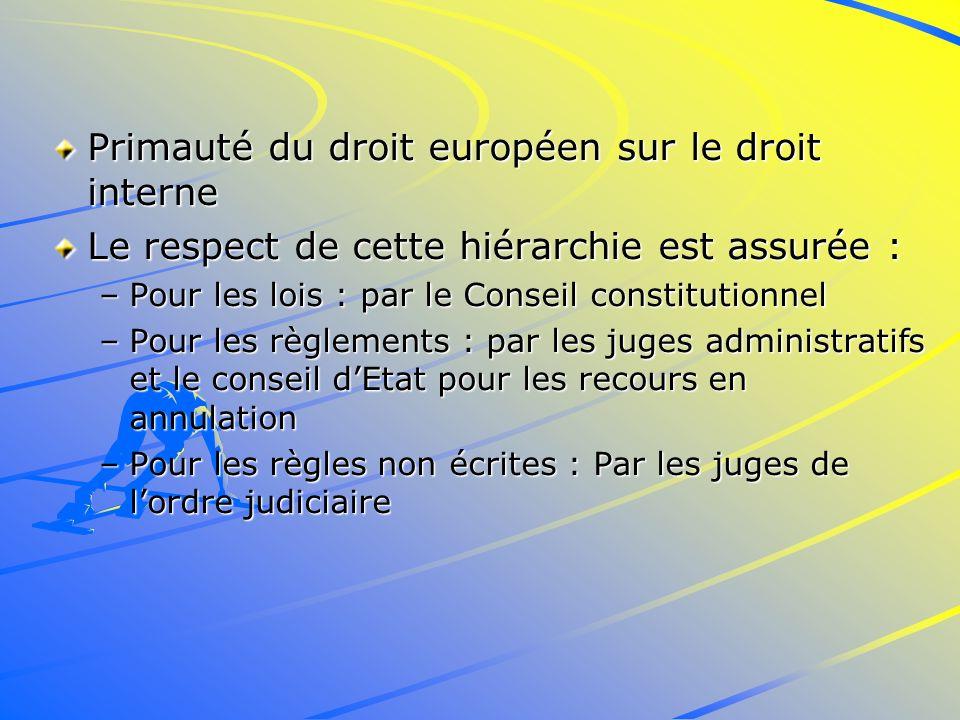 Primauté du droit européen sur le droit interne