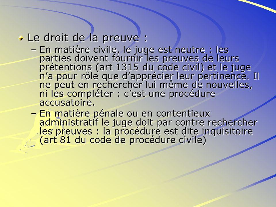 Le droit de la preuve :
