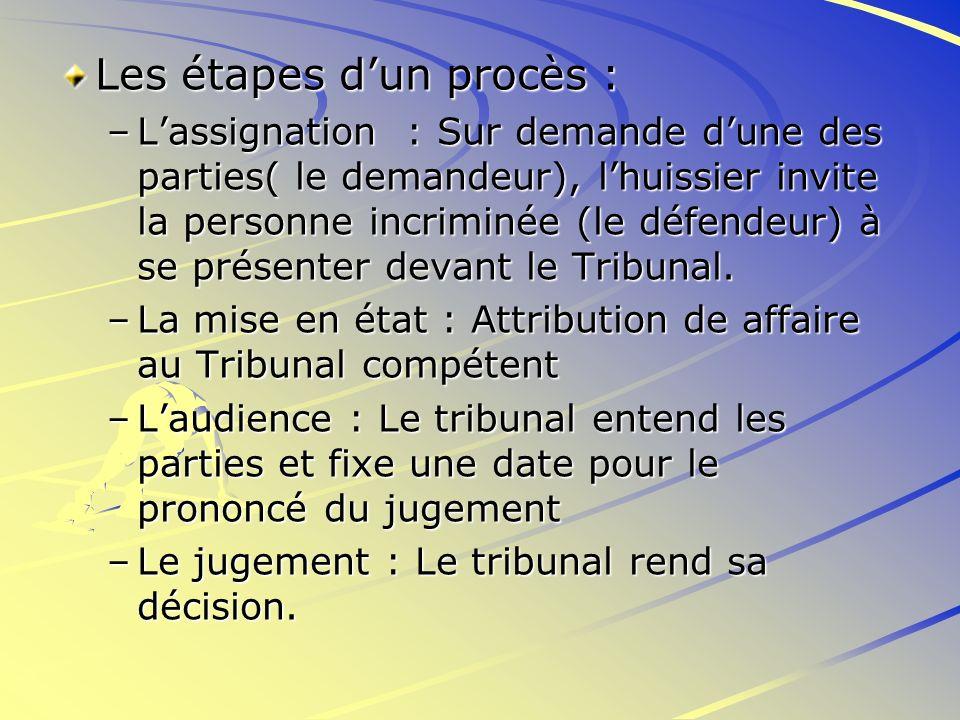 Les étapes d'un procès :
