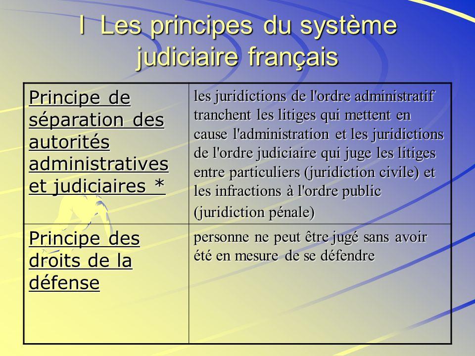I Les principes du système judiciaire français