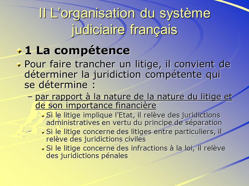 II L'organisation du système judiciaire français