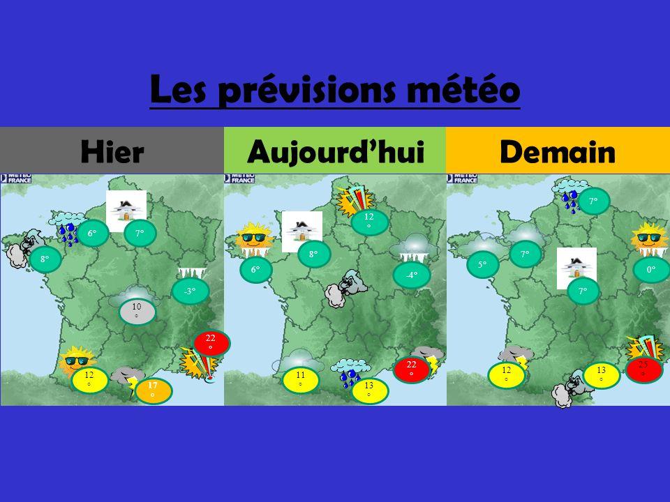 Les prévisions météo Hier Aujourd'hui Demain 7° 12° 6° 7° 8° 7° 8° 5°