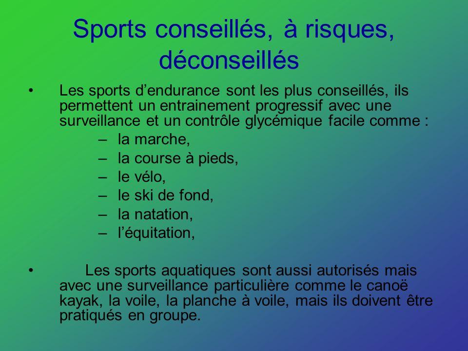 Sports conseillés, à risques, déconseillés