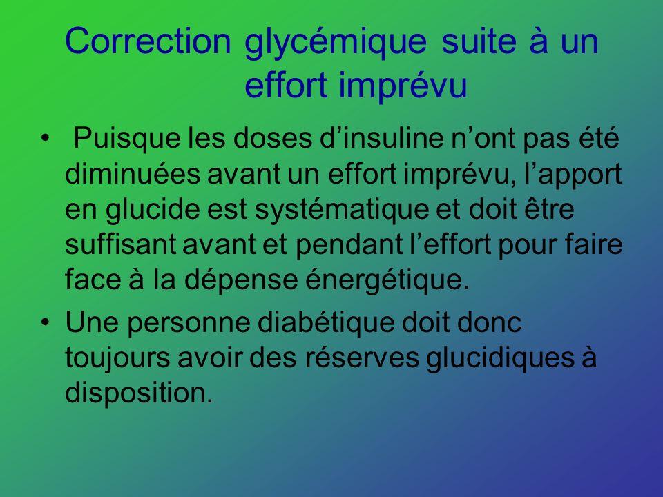 Correction glycémique suite à un effort imprévu