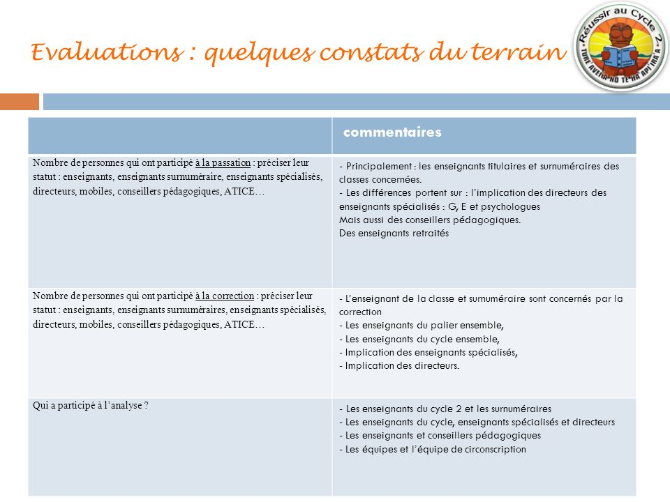Evaluations : quelques constats du terrain