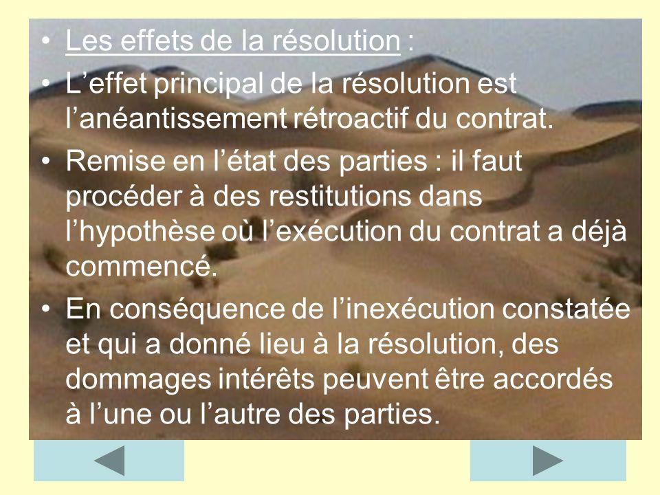 Les effets de la résolution :