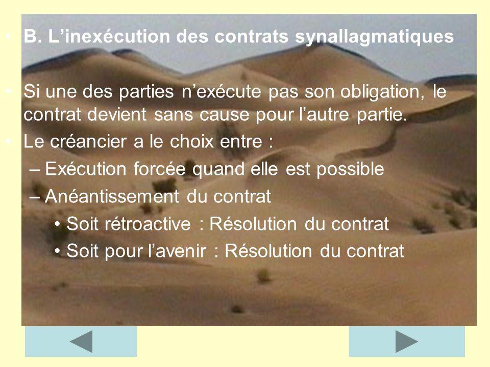 B. L'inexécution des contrats synallagmatiques