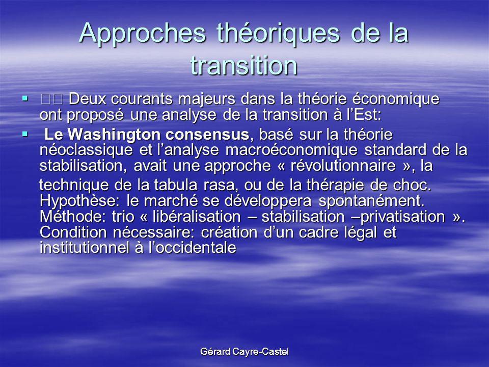 Approches théoriques de la transition