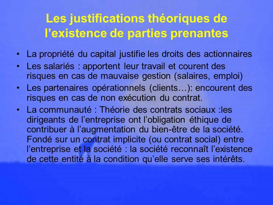 Les justifications théoriques de l'existence de parties prenantes
