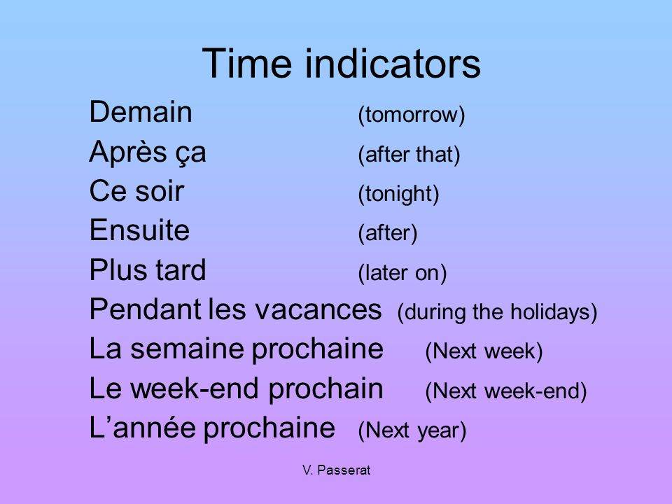 Time indicators Demain (tomorrow) Après ça (after that)