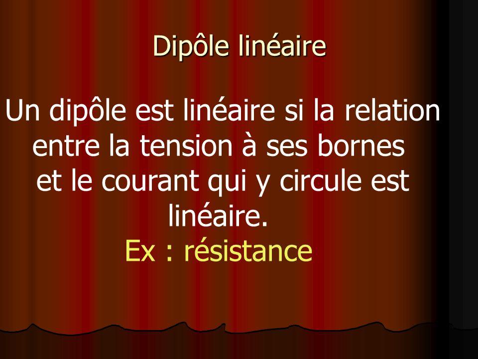 Un dipôle est linéaire si la relation entre la tension à ses bornes