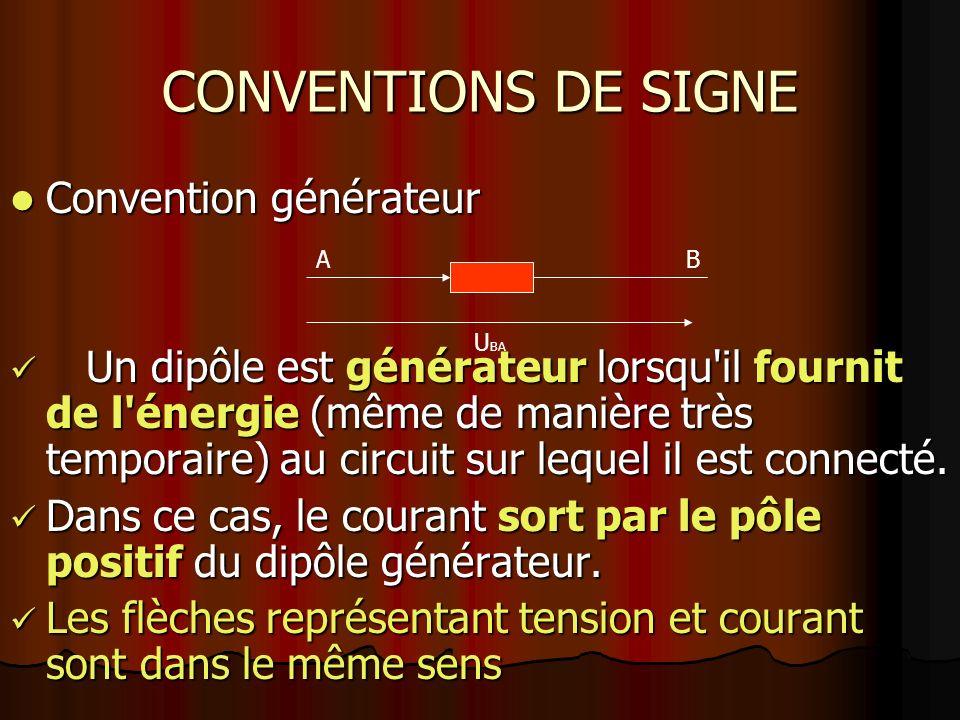 CONVENTIONS DE SIGNE Convention générateur
