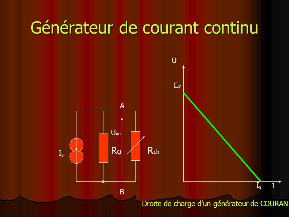Générateur de courant continu