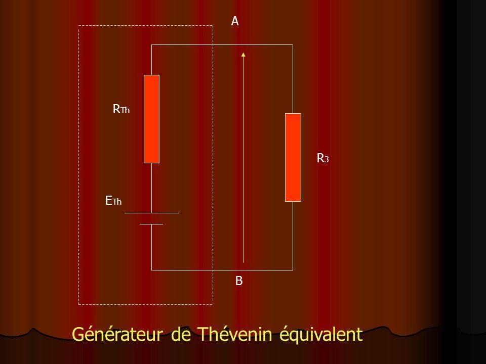 Générateur de Thévenin équivalent