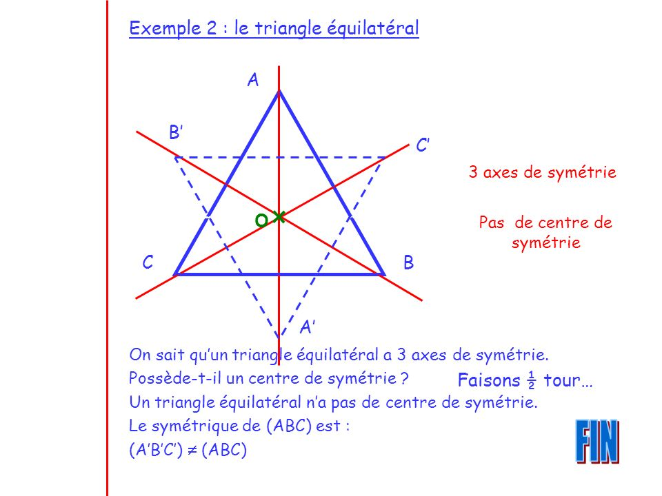 Pas de centre de symétrie