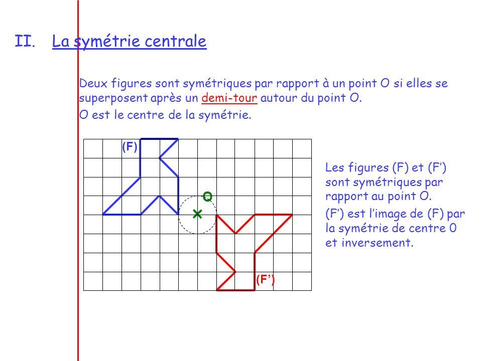 La symétrie centrale Deux figures sont symétriques par rapport à un point O si elles se superposent après un demi-tour autour du point O.