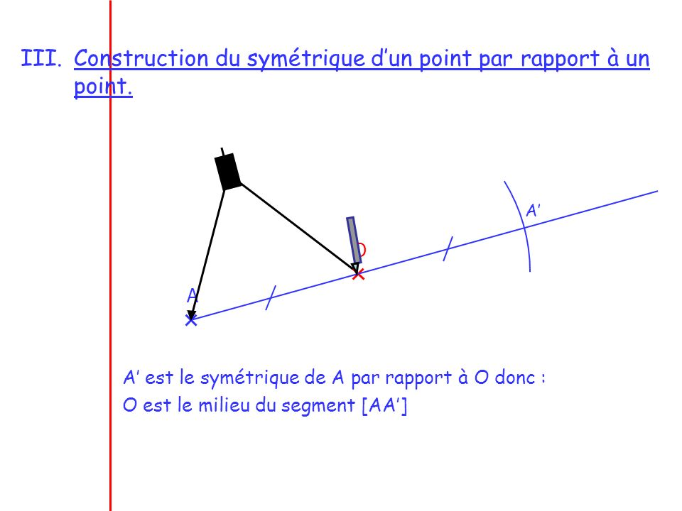 Construction du symétrique d'un point par rapport à un point.