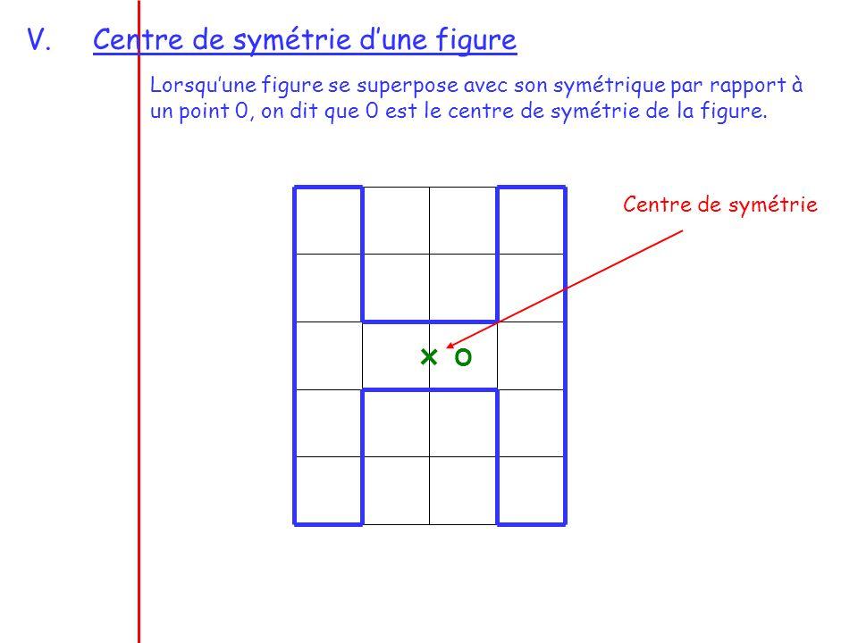 Centre de symétrie d'une figure