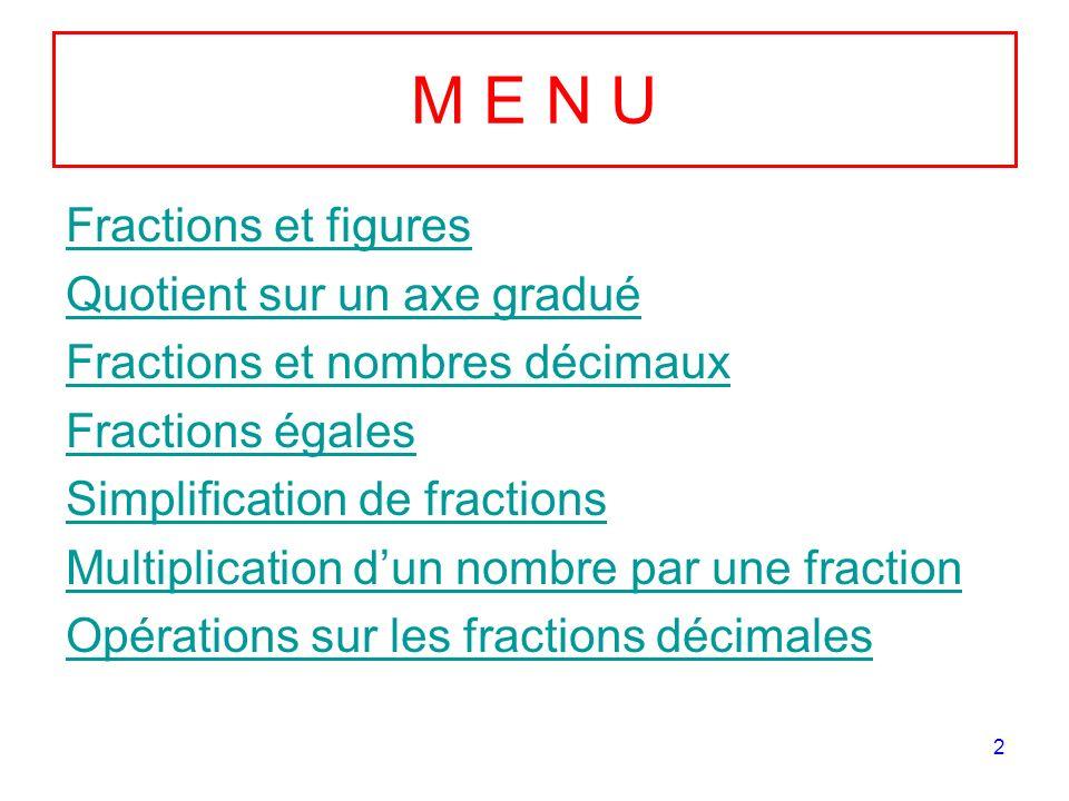 M E N U Fractions et figures Quotient sur un axe gradué