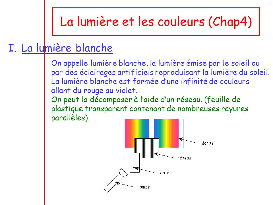 La lumière et les couleurs (Chap4)