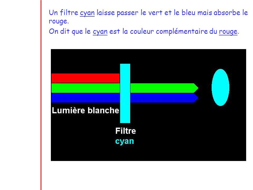 Un filtre cyan laisse passer le vert et le bleu mais absorbe le rouge.