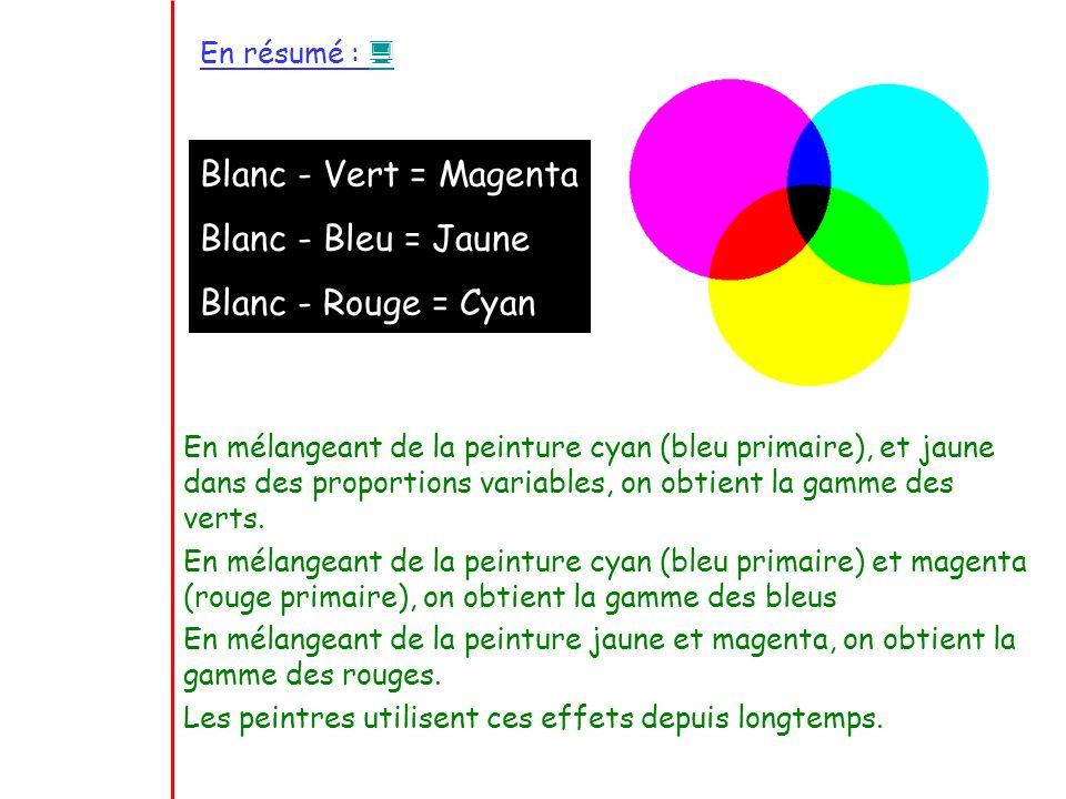 Blanc - Vert = Magenta Blanc - Bleu = Jaune Blanc - Rouge = Cyan