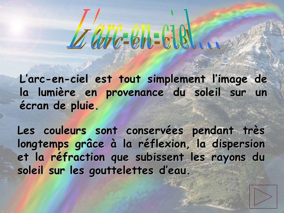 L arc-en-ciel... L'arc-en-ciel est tout simplement l'image de la lumière en provenance du soleil sur un écran de pluie.