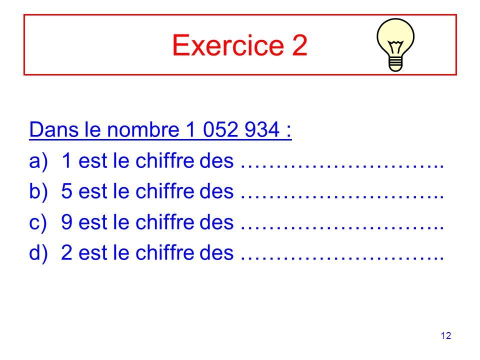 Exercice 2 Dans le nombre 1 052 934 : 1 est le chiffre des ………………………..