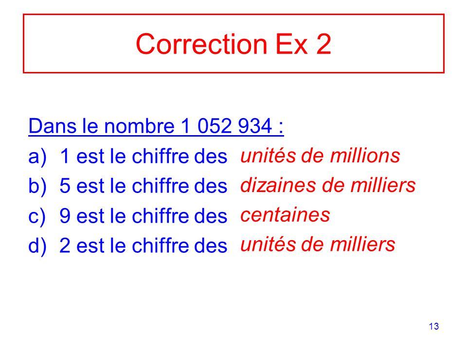 Correction Ex 2 Dans le nombre 1 052 934 : 1 est le chiffre des