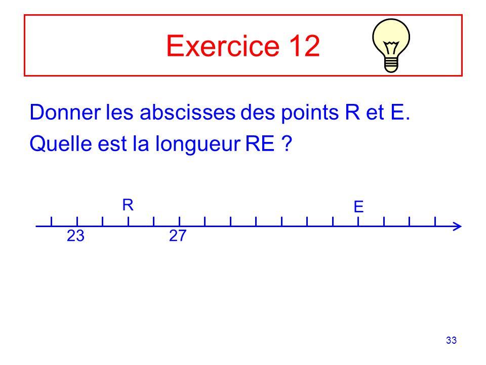 Exercice 12 Donner les abscisses des points R et E.