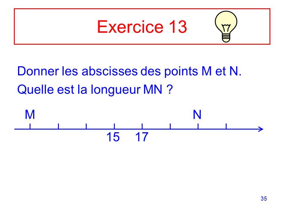 Exercice 13 Donner les abscisses des points M et N.