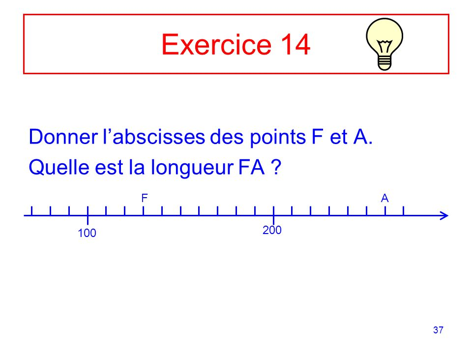 Exercice 14 Donner l'abscisses des points F et A.