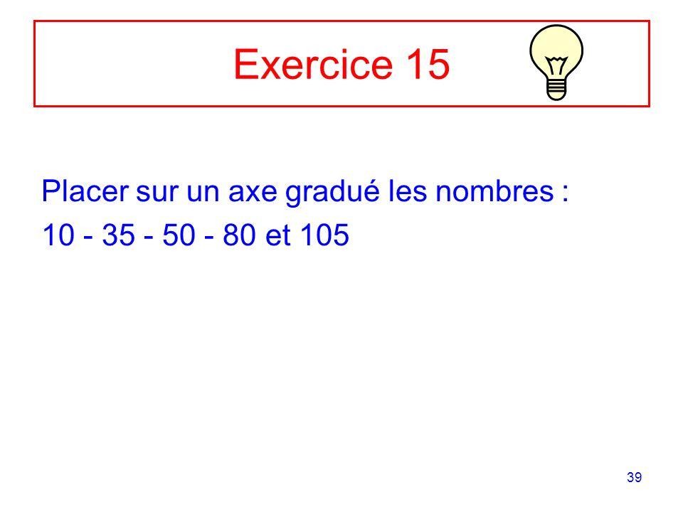 Exercice 15 Placer sur un axe gradué les nombres :