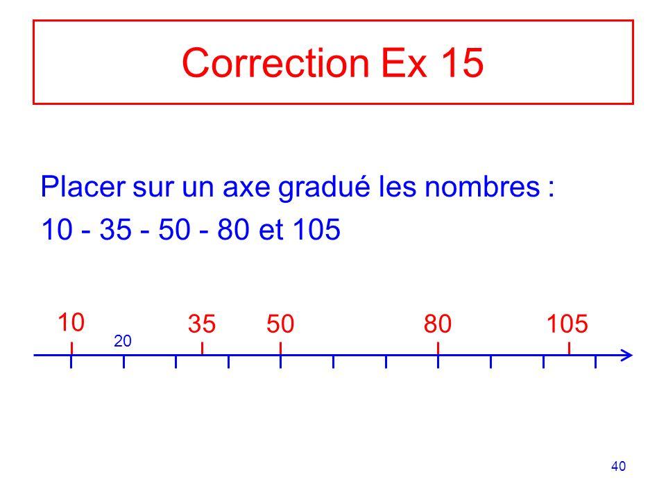 Correction Ex 15 Placer sur un axe gradué les nombres :