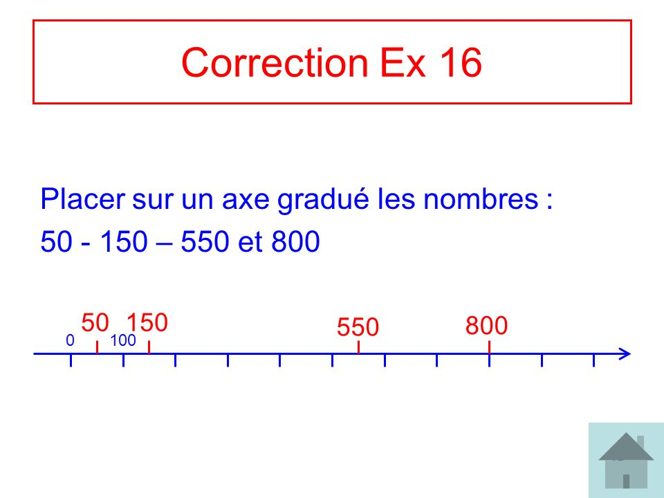 Correction Ex 16 Placer sur un axe gradué les nombres :