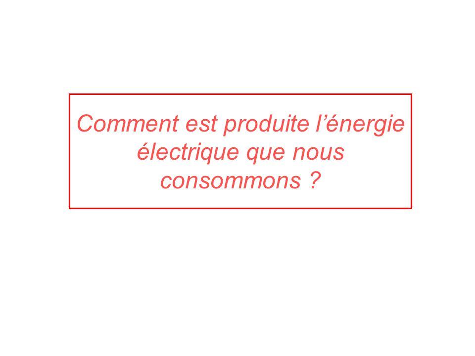 Comment est produite l'énergie électrique que nous consommons